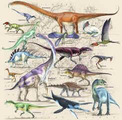 49c87f75 dinosaurs of the world t-shirt tshirt tee shirt